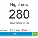 Google Analytics temps reel 150x150 Google Analytics temps réel par profil